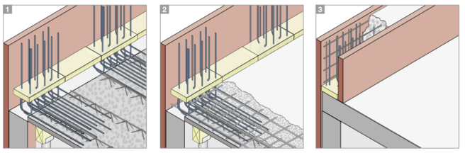 Egcobox® cantilever connector for the connection of façade elements