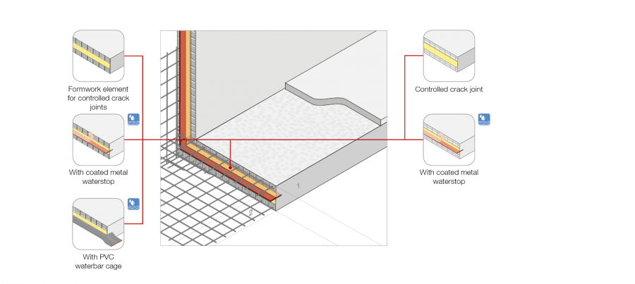 System solution Formwork elements for controlled crack joints Stremaform®