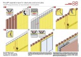 Permanent formwork Pecafil® partition formwork for sheet piles and bored piles