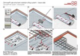 sub-structure waterproofing system Zemseal® – base slab
